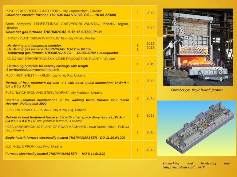 Kerammash industrial furnaces reference-list page 3